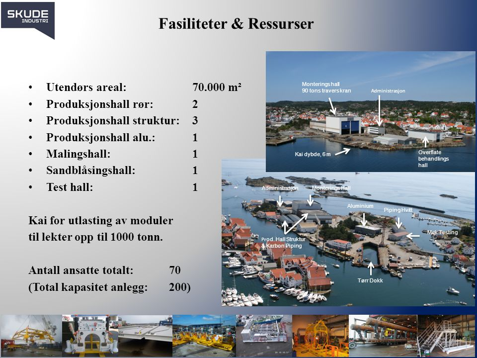 Fasiliteter & Ressurser