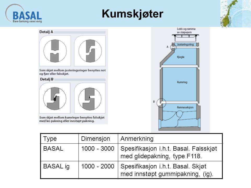 Kumskjøter Type Dimensjon Anmerkning BASAL 1000 - 3000