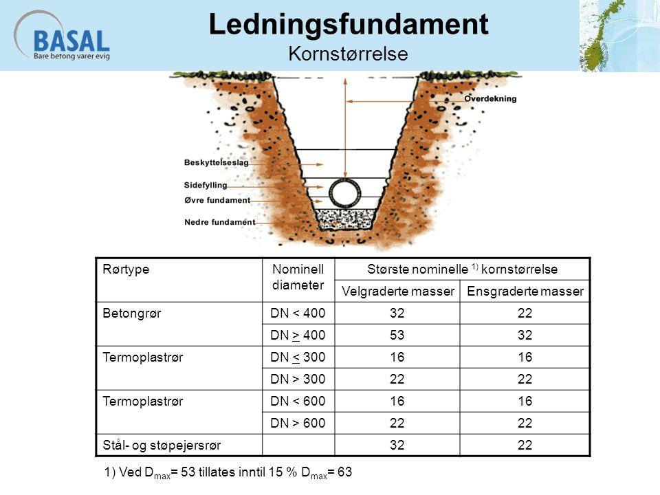 Ledningsfundament Kornstørrelse