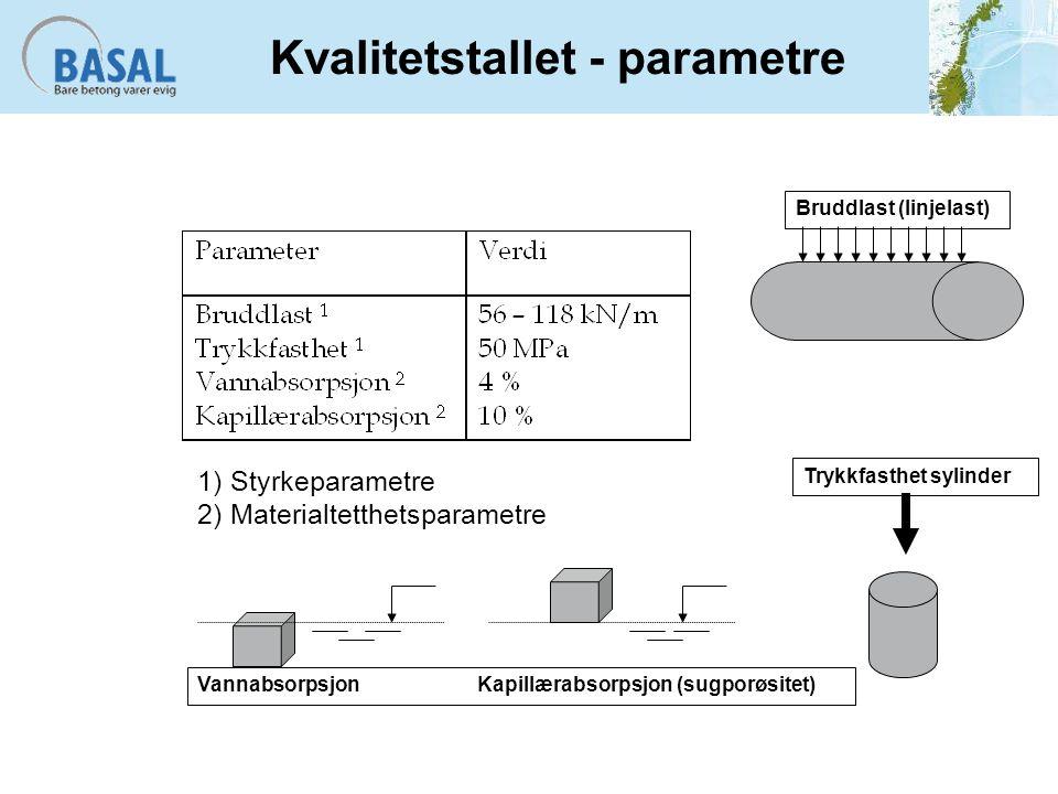 Kvalitetstallet - parametre