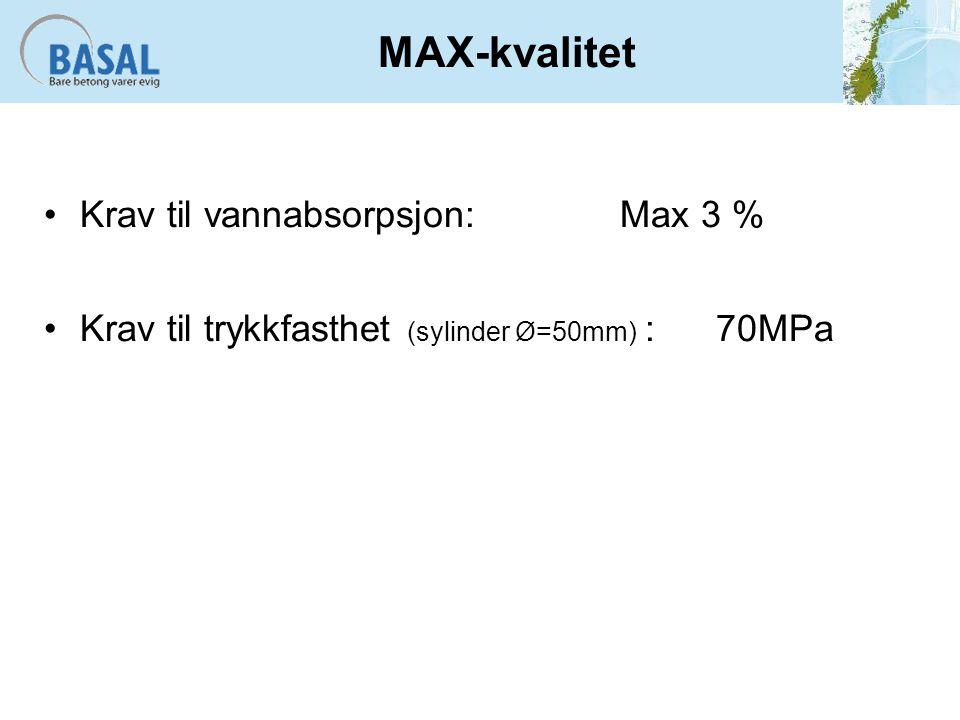 MAX-kvalitet Krav til vannabsorpsjon: Max 3 %