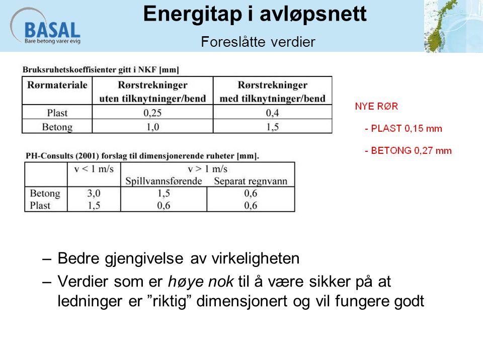 Energitap i avløpsnett Foreslåtte verdier