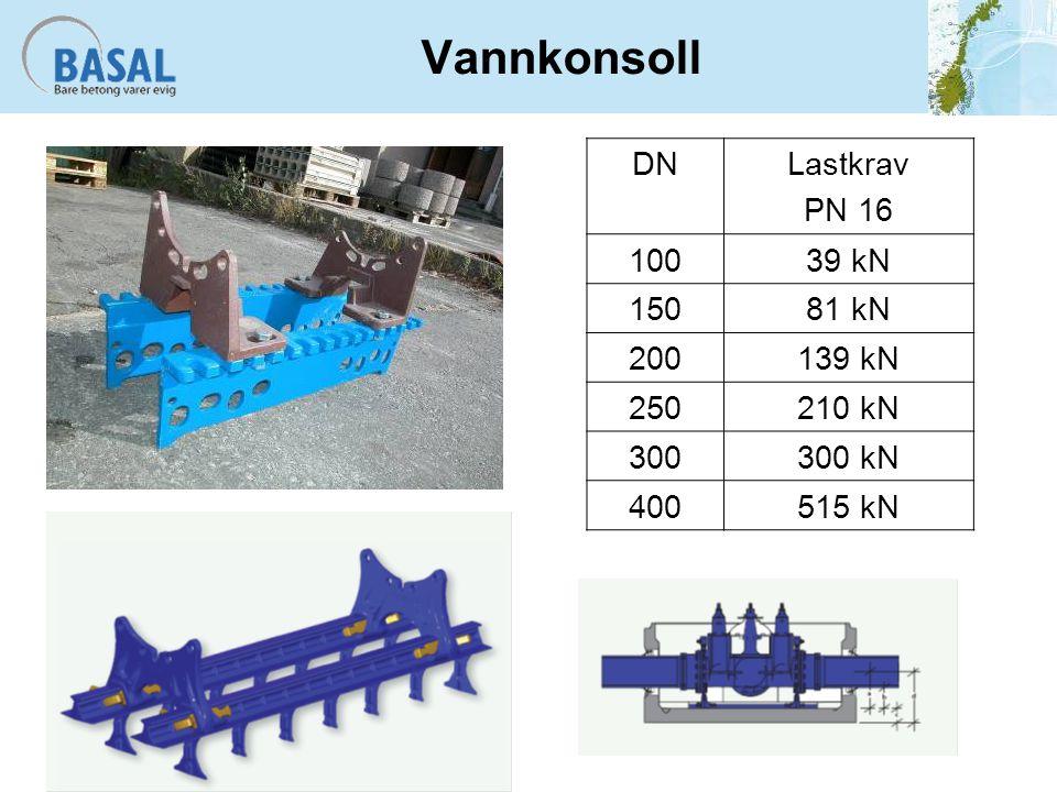 Vannkonsoll DN Lastkrav PN 16 100 39 kN 150 81 kN 200 139 kN 250