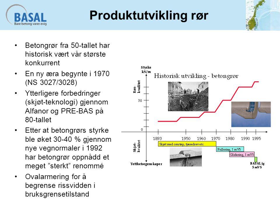 Produktutvikling rør Betongrør fra 50-tallet har historisk vært vår største konkurrent. En ny æra begynte i 1970 (NS 3027/3028)