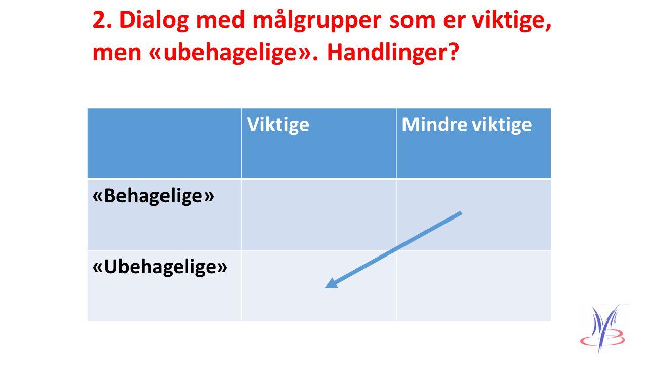 2. Dialog med målgrupper som er viktige, men «ubehagelige». Handlinger