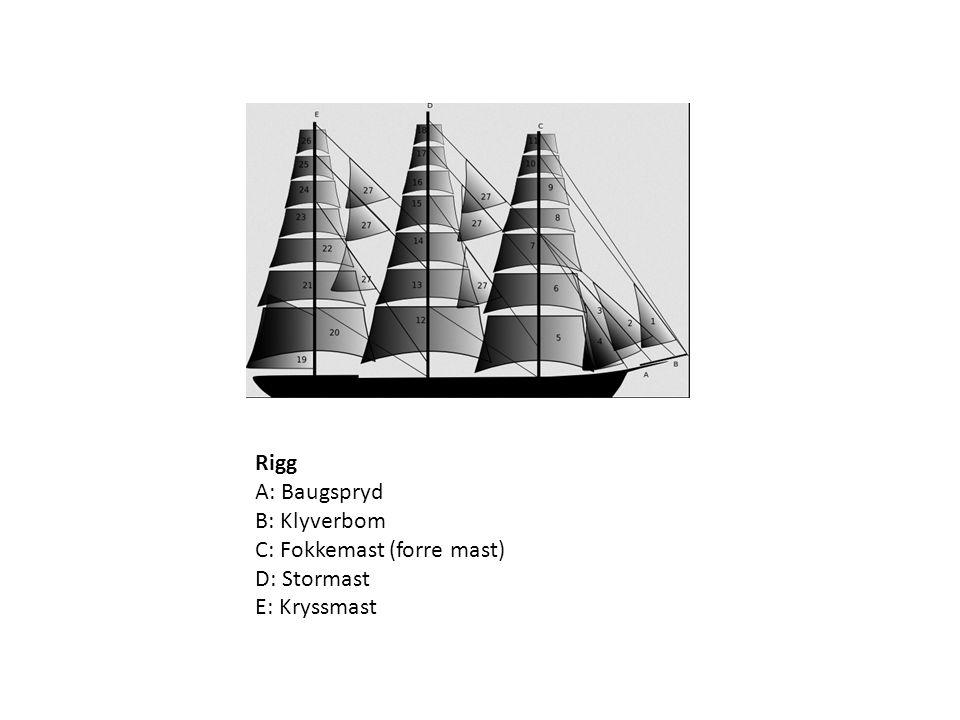 Rigg A: Baugspryd B: Klyverbom C: Fokkemast (forre mast) D: Stormast E: Kryssmast