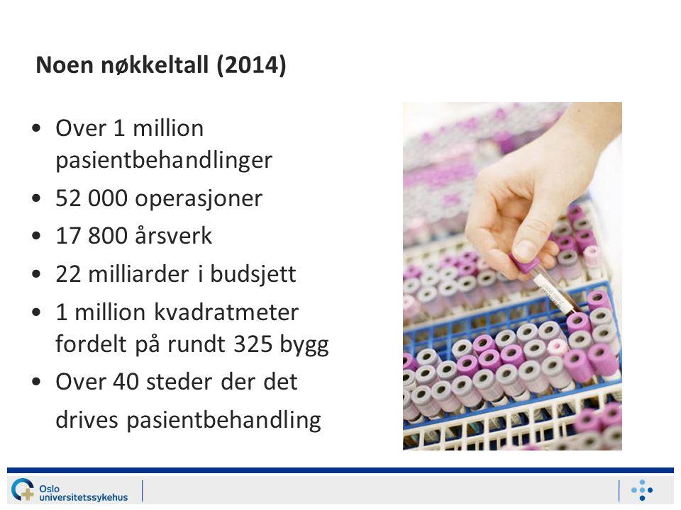 Noen nøkkeltall (2014) Over 1 million pasientbehandlinger. 52 000 operasjoner. 17 800 årsverk. 22 milliarder i budsjett.