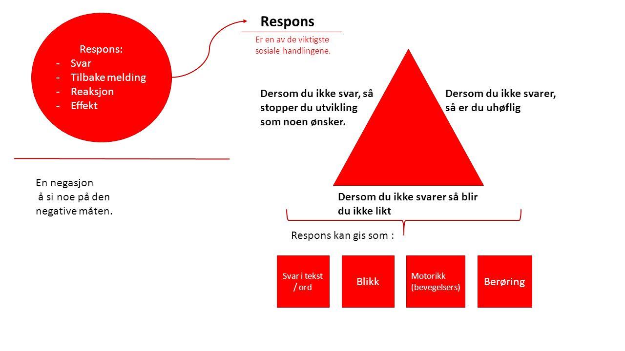 Respons Respons: Svar Tilbake melding Reaksjon Effekt