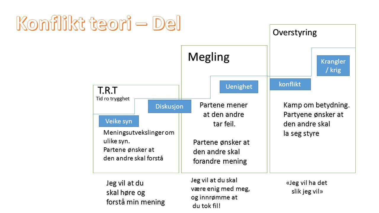 Konflikt teori – Del Megling T.R.T Overstyring