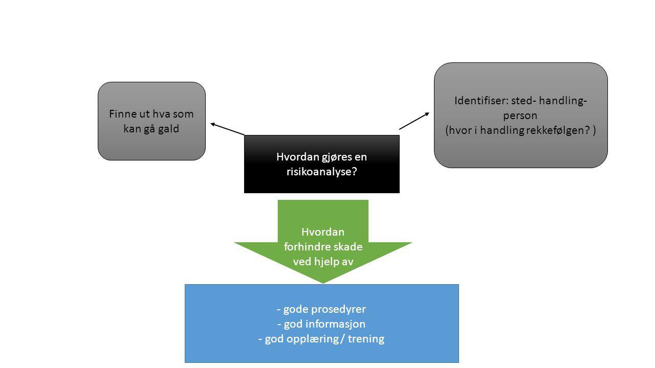 Identifiser: sted- handling- person (hvor i handling rekkefølgen )