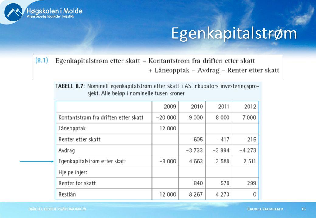 Egenkapitalstrøm BØK311 BEDRIFTSØKONOMI 2b Rasmus Rasmussen