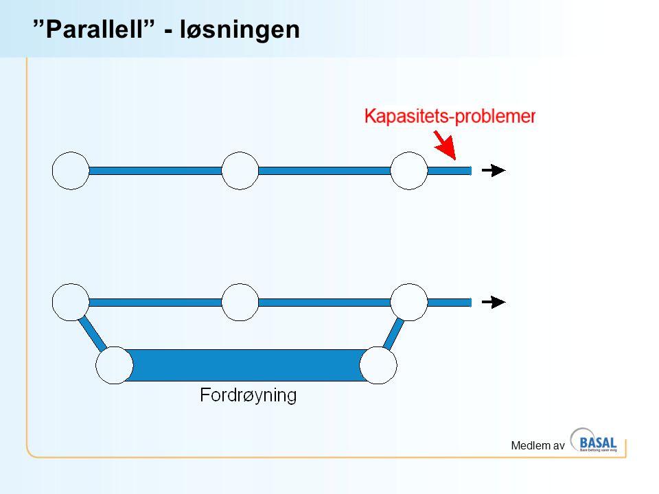 Parallell - løsningen