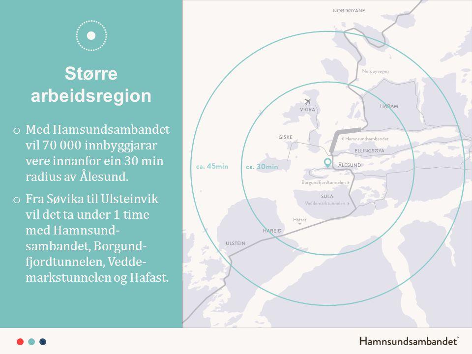 Større arbeidsregion Med Hamsundsambandet vil 70 000 innbyggjarar vere innanfor ein 30 min radius av Ålesund.