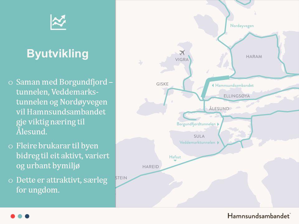 Byutvikling Saman med Borgundfjord – tunnelen, Veddemarks- tunnelen og Nordøyvegen vil Hamnsundsambandet gje viktig næring til Ålesund.