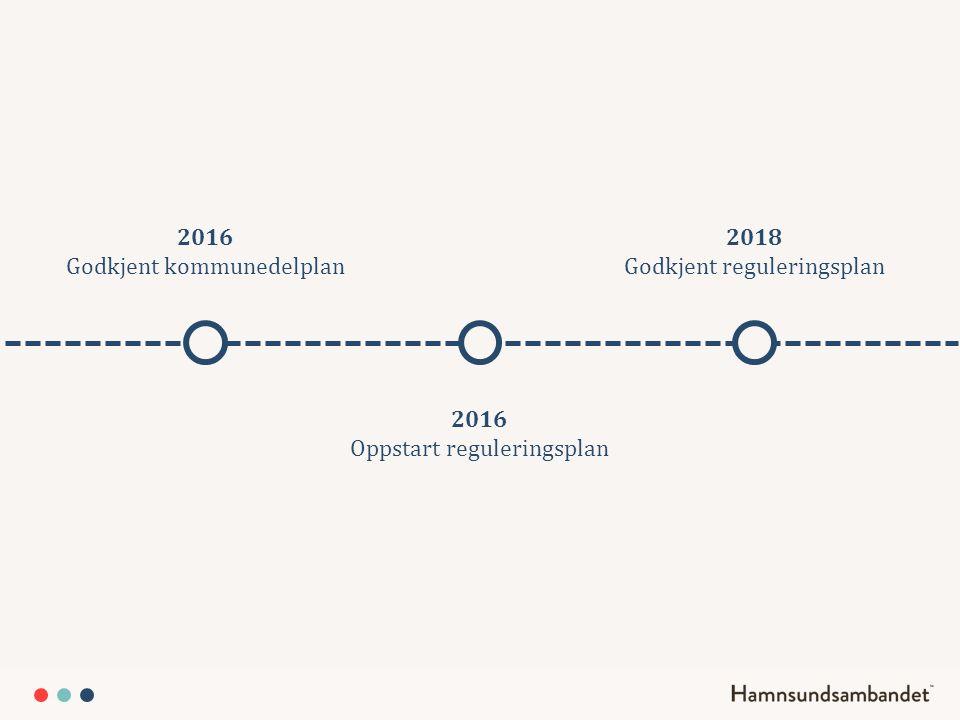 Godkjent kommunedelplan 2018 Godkjent reguleringsplan