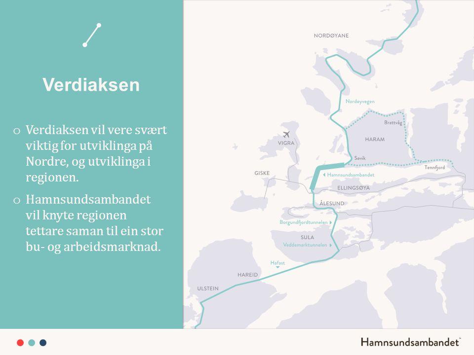 Verdiaksen Verdiaksen vil vere svært viktig for utviklinga på Nordre, og utviklinga i regionen.