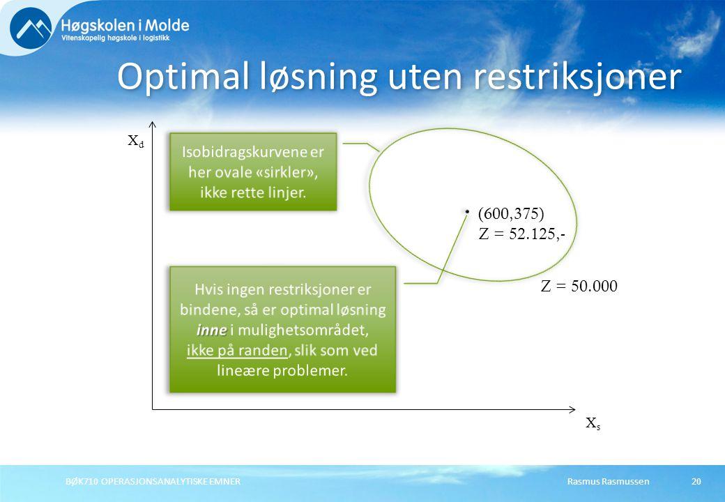 Optimal løsning uten restriksjoner