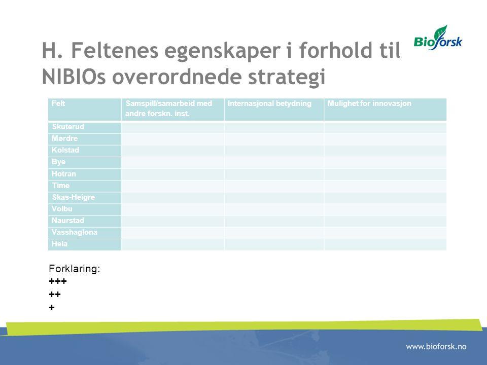 H. Feltenes egenskaper i forhold til NIBIOs overordnede strategi