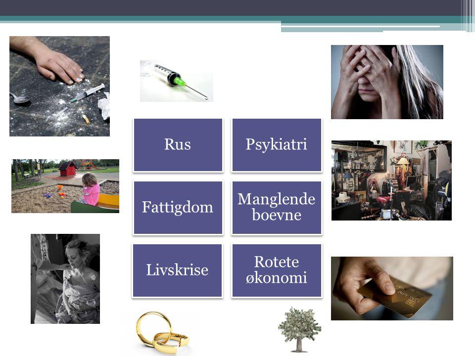 Rus Psykiatri Fattigdom Manglende boevne Livskrise Rotete økonomi