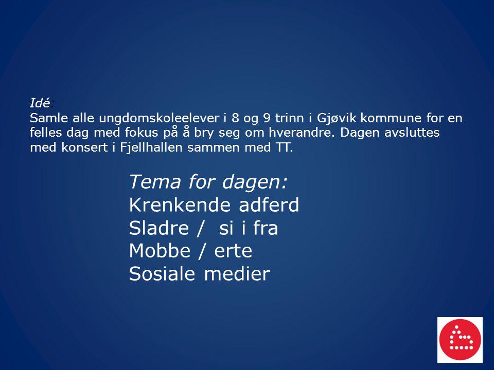 Tema for dagen: Krenkende adferd Sladre / si i fra Mobbe / erte