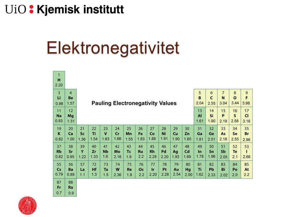 Elektronegativitet