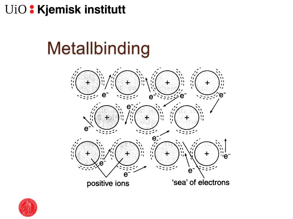 Metallbinding