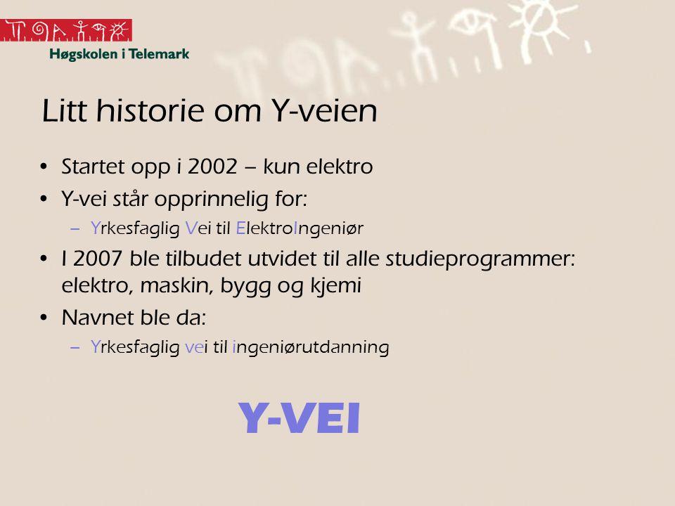Litt historie om Y-veien