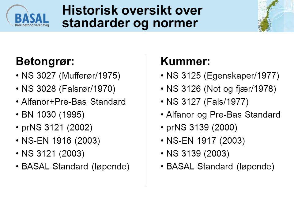 Historisk oversikt over standarder og normer