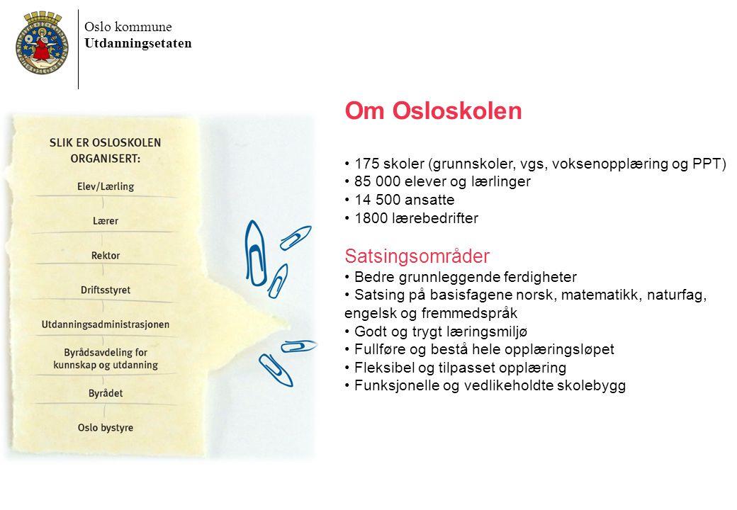 Om Osloskolen Satsingsområder