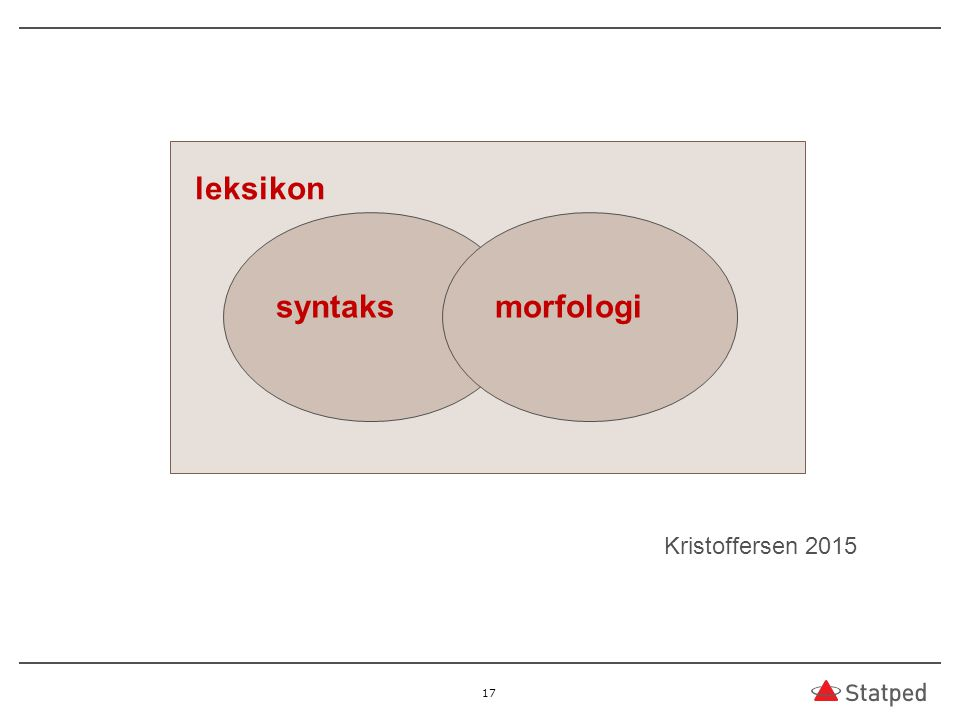 leksikon syntaks morfologi Kristoffersen 2015