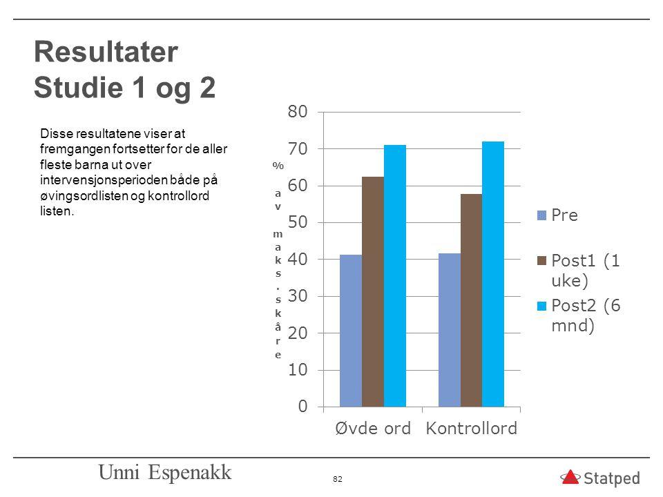 Resultater Studie 1 og 2 Unni Espenakk
