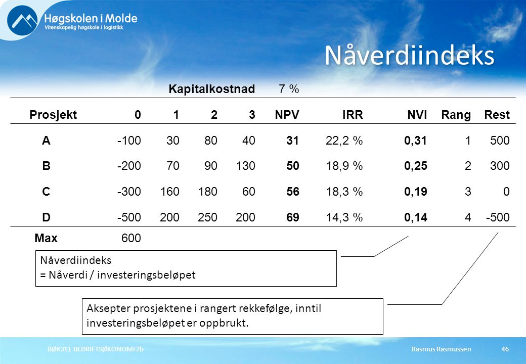 Nåverdiindeks Kapitalkostnad 7 % Prosjekt 1 2 3 NPV IRR NVI Rang Rest