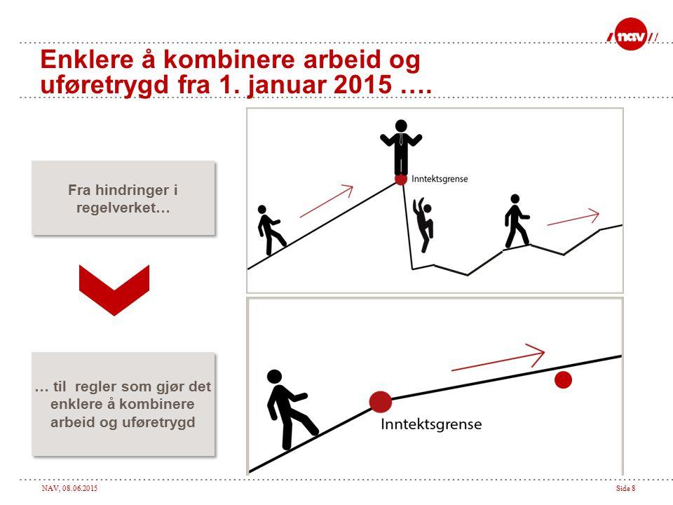 Enklere å kombinere arbeid og uføretrygd fra 1. januar 2015 ….