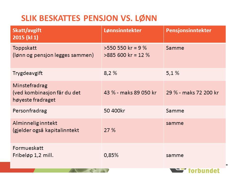 Slik beskattes pensjon vs. lønn