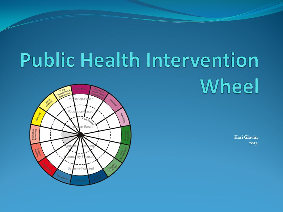 Public Health Intervention Wheel