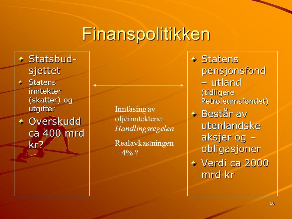 Finanspolitikken Statsbud-sjettet Overskudd ca 400 mrd kr