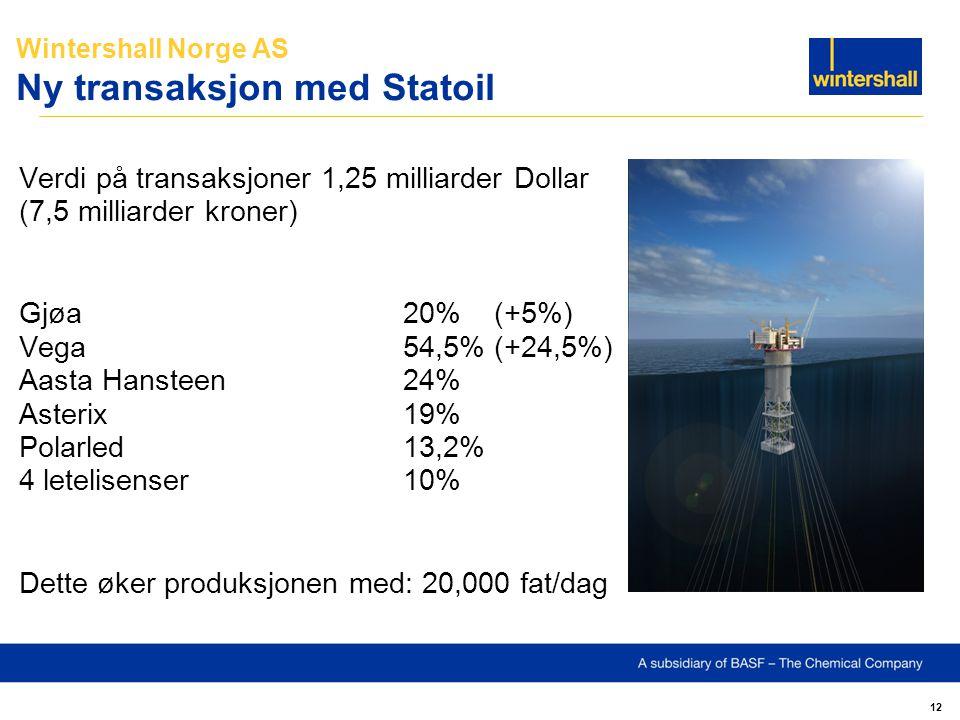 Wintershall Norge AS Ny transaksjon med Statoil