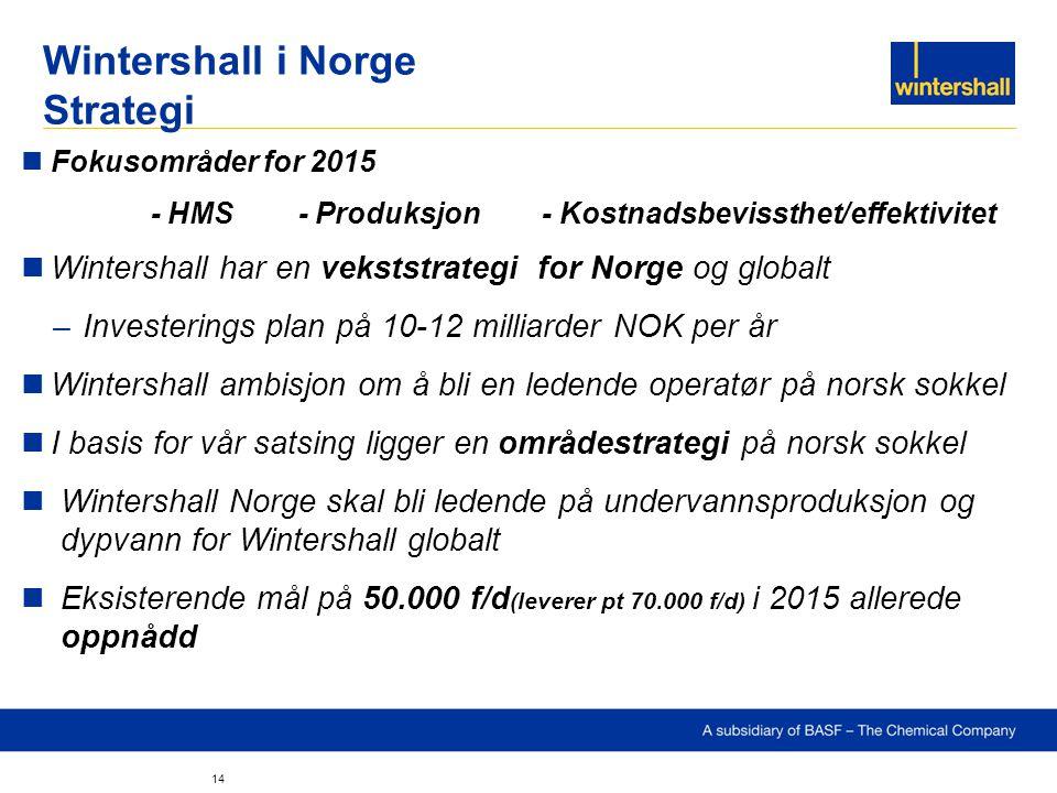 Wintershall i Norge Strategi
