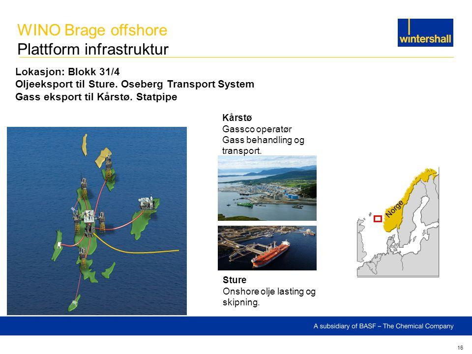 WINO Brage offshore Plattform infrastruktur