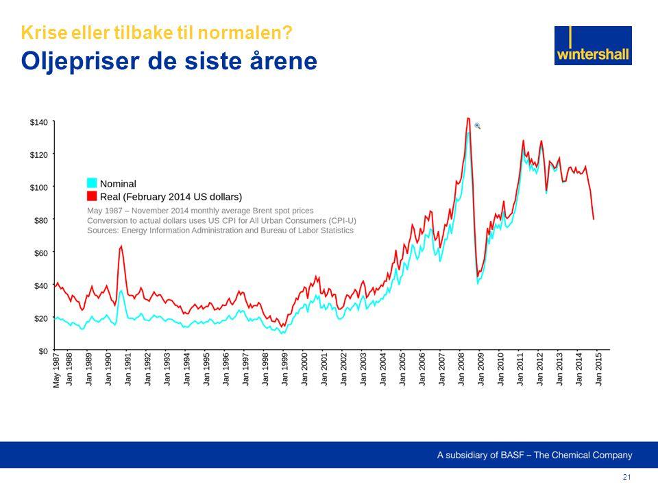 Oljepriser de siste årene