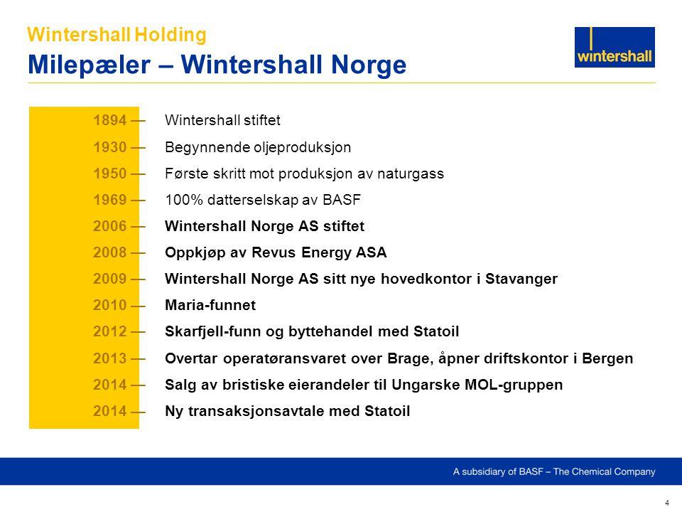 Wintershall Holding Milepæler – Wintershall Norge