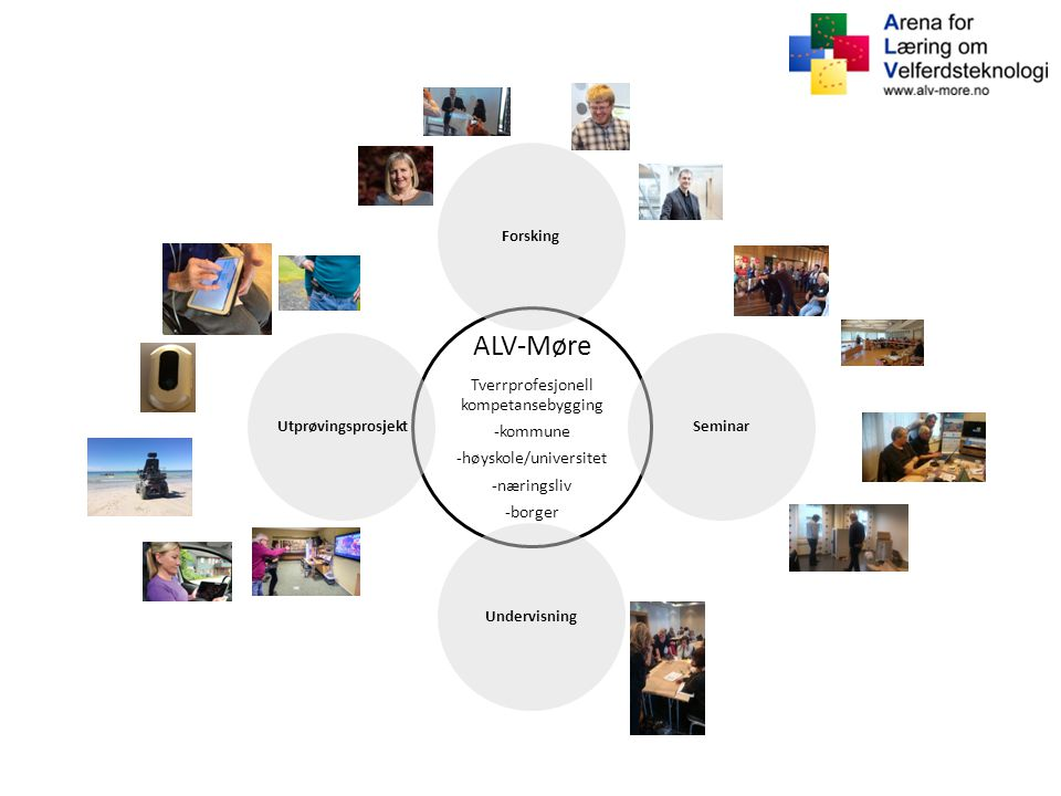 ALV-Møre Tverrprofesjonell kompetansebygging -kommune