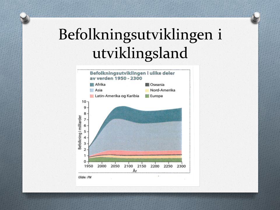 Befolkningsutviklingen i utviklingsland