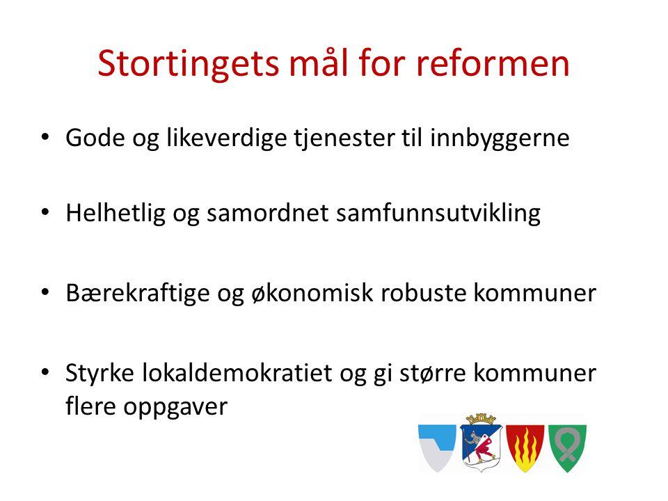 Stortingets mål for reformen