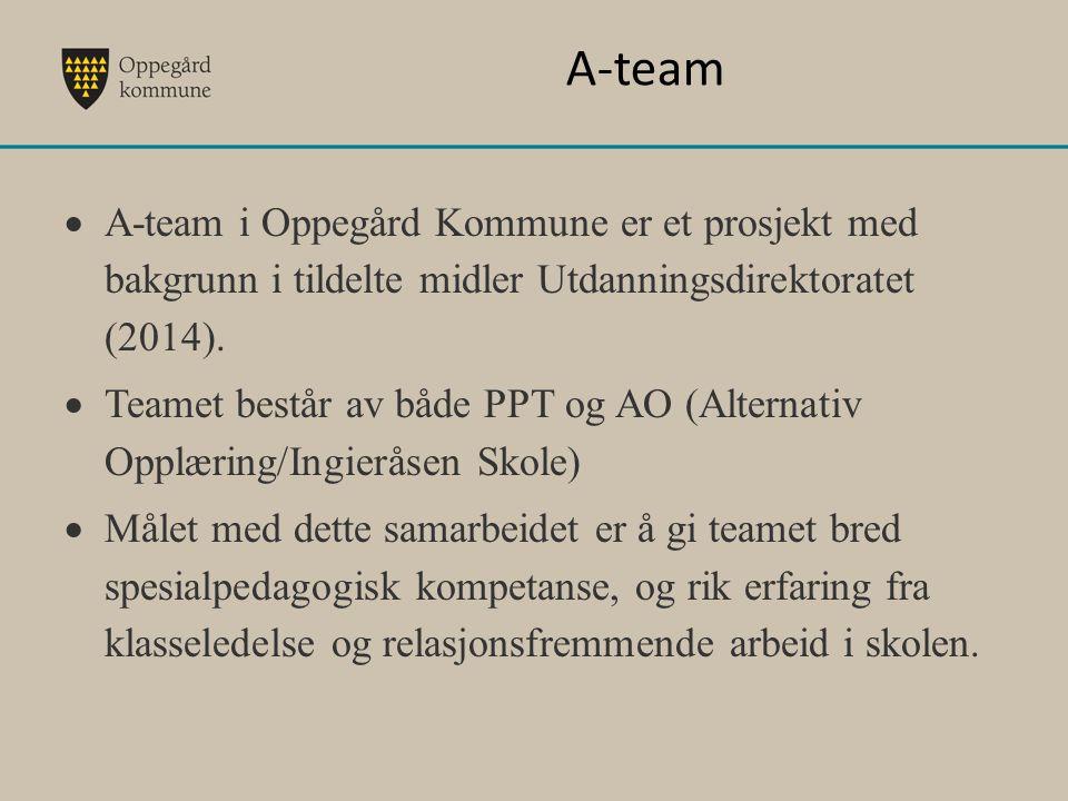A-team A-team i Oppegård Kommune er et prosjekt med bakgrunn i tildelte midler Utdanningsdirektoratet (2014).