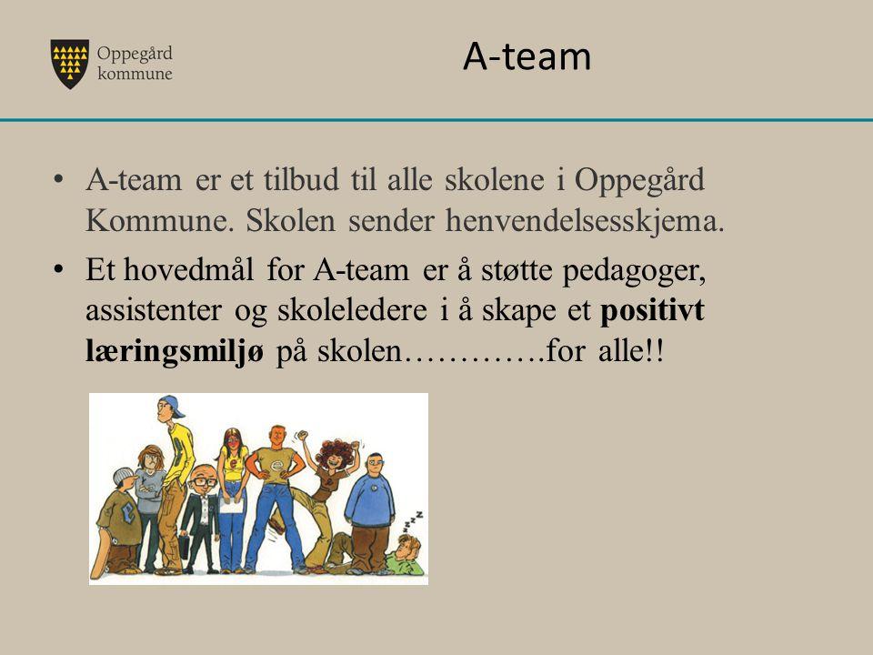 A-team A-team er et tilbud til alle skolene i Oppegård Kommune. Skolen sender henvendelsesskjema.