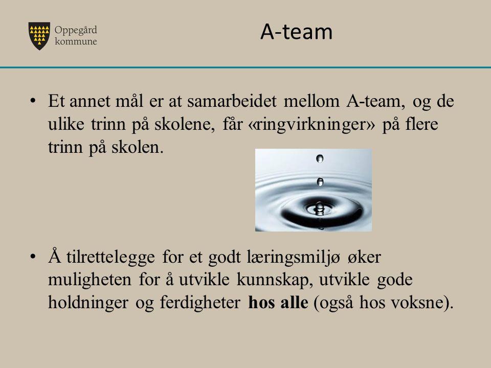 A-team Et annet mål er at samarbeidet mellom A-team, og de ulike trinn på skolene, får «ringvirkninger» på flere trinn på skolen.