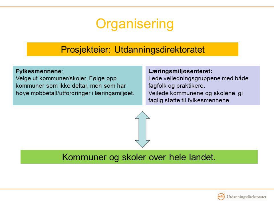 Organisering Prosjekteier: Utdanningsdirektoratet