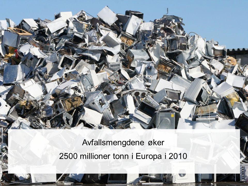 2500 millioner tonn i Europa i 2010