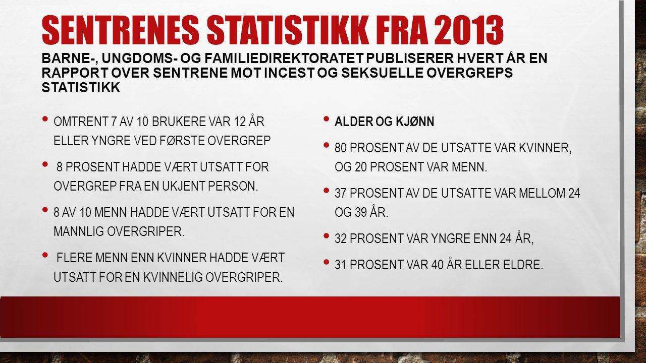 Sentrenes statistikk fra 2013 Barne-, ungdoms- og familiedirektoratet publiserer hvert år en rapport over sentrene mot incest og seksuelle overgreps statistikk